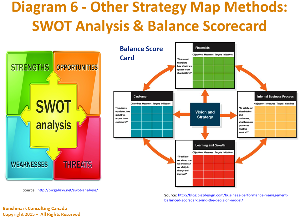 hotel reservation systems swot analysis